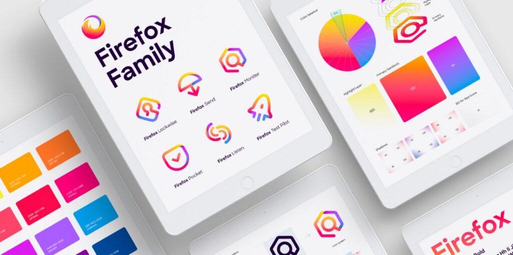 Sviluppare una brand identity di successo - firefox brand identity