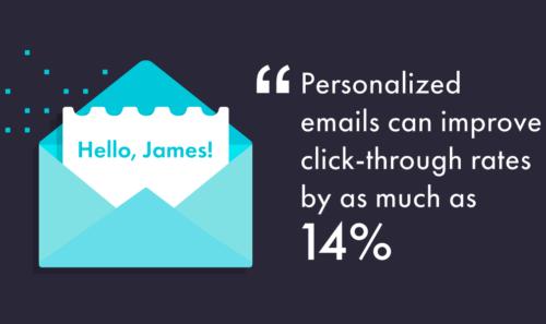Email personalizzate – Come customizzare la nostra comunicazione.
