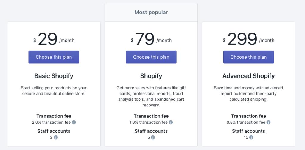fare ecommerce con shopify