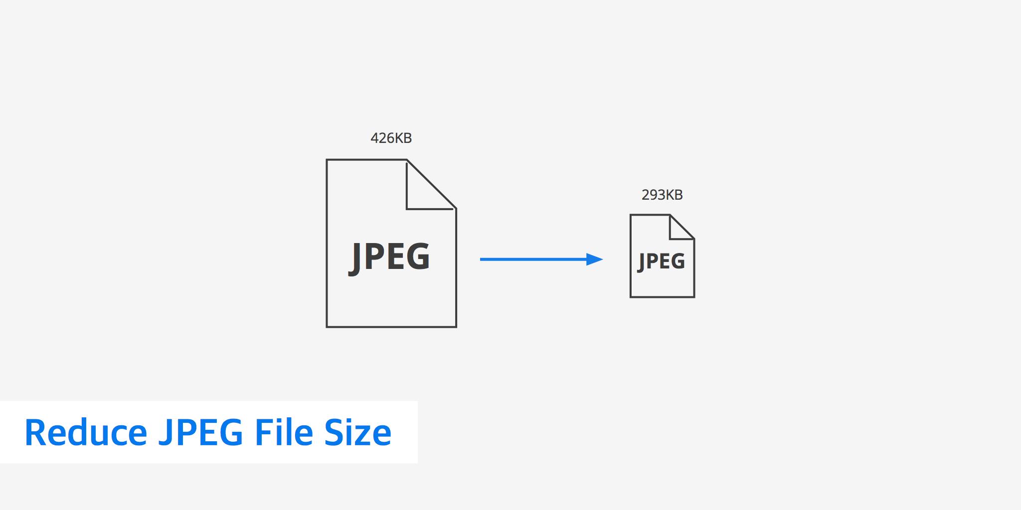 creare banner - ridurre dimensioni immagini
