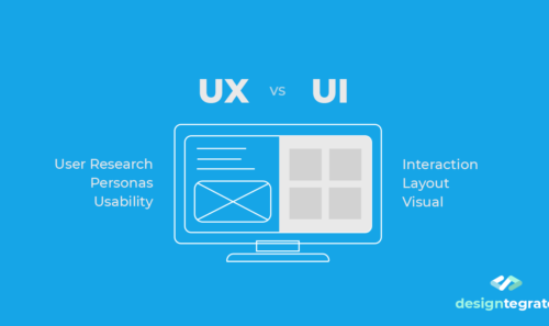 UI e UX design: Cos'è l'User experience – guida dettagliata