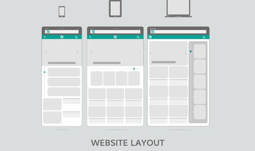 Layout Siti Web – le fondamenta della struttura di un sito web